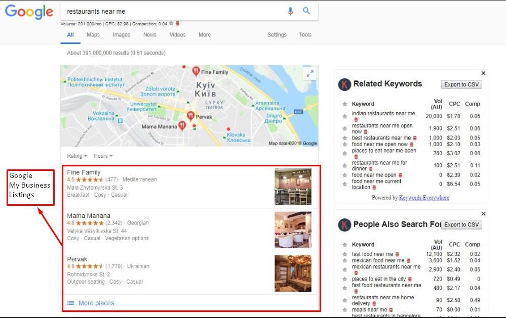 A 5 Step Local Seo Audit To Improve Your Business' Local Marketing