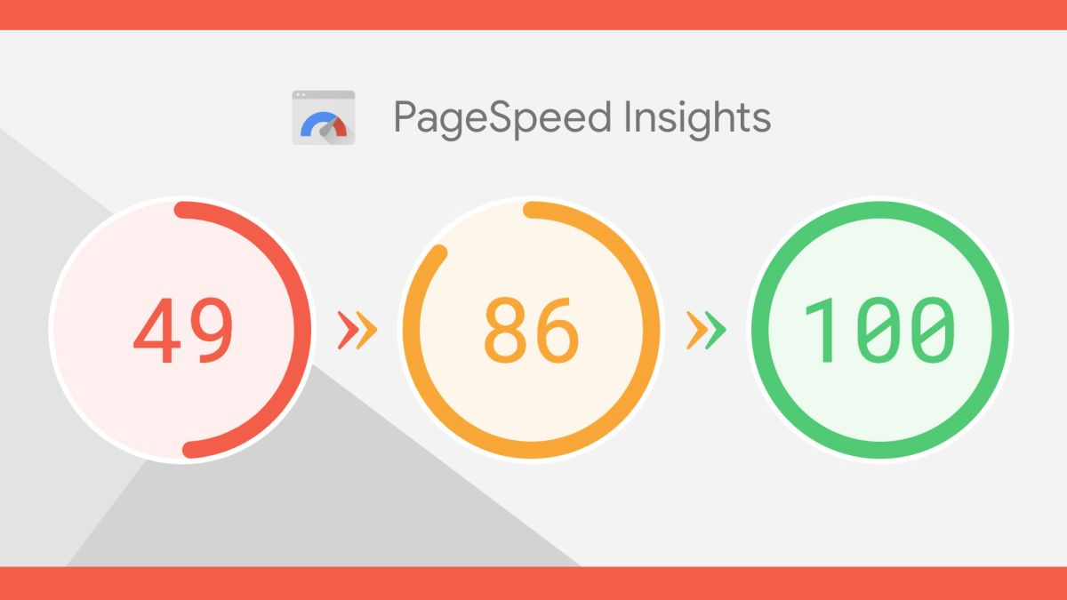Boost Your Pagespeed Insights Score To Improve The Speed Of Your Website